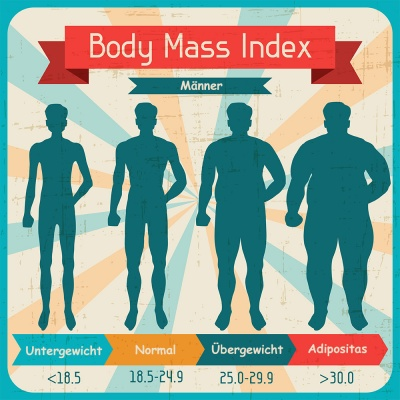 Frau bmi 23 Is BMI
