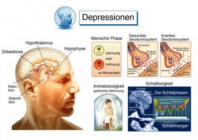 hilft lithium gegen depressionen